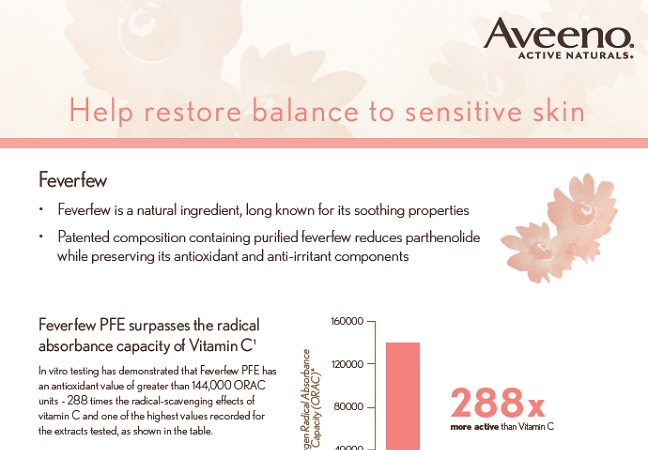 Help restore balance to sensitive skin