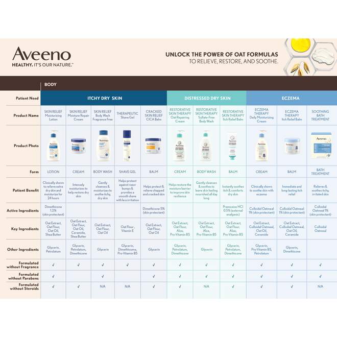 Click this link to download Aveeno Product Portfolio in PDF format